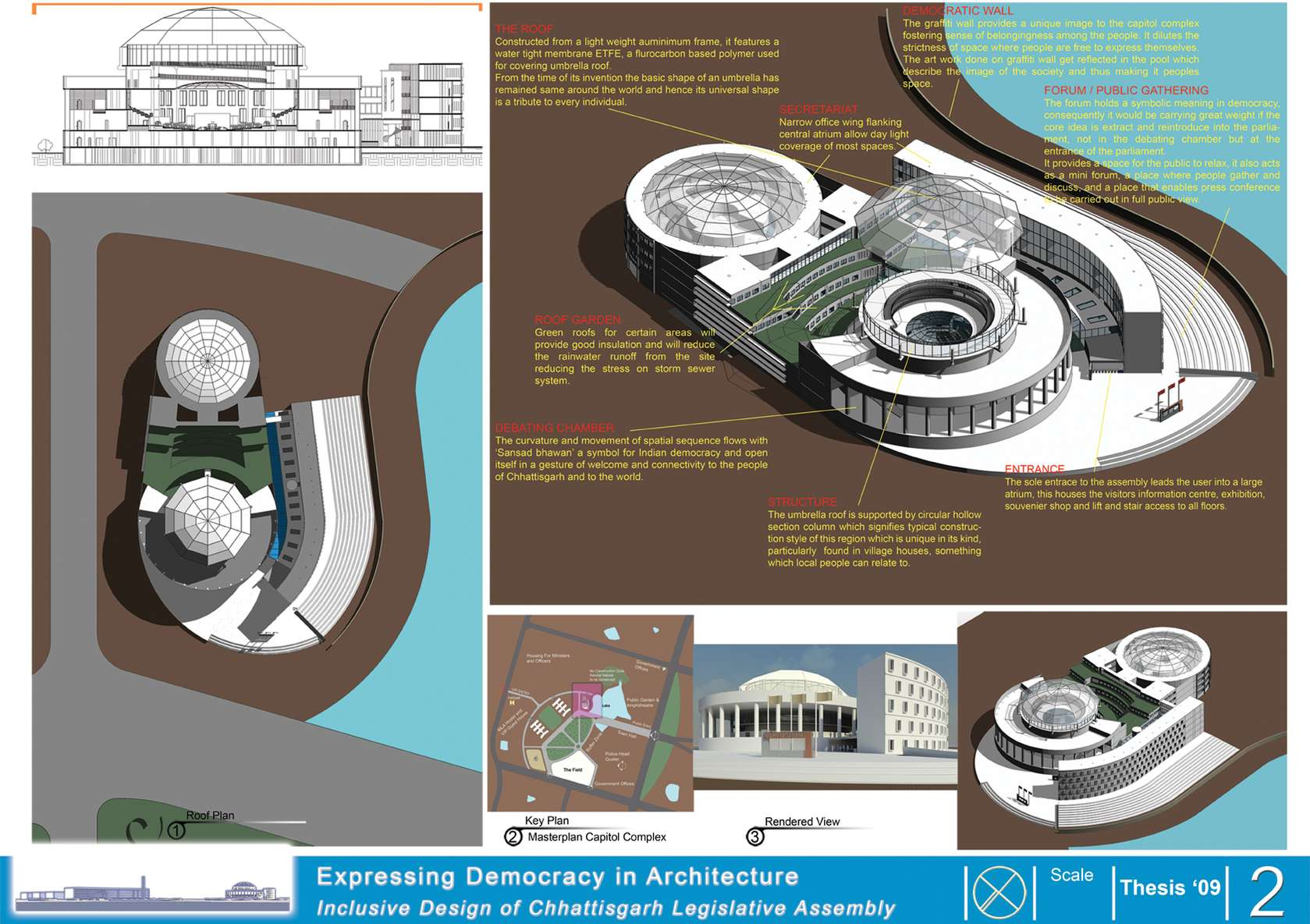 Architectural design thesis topics in india