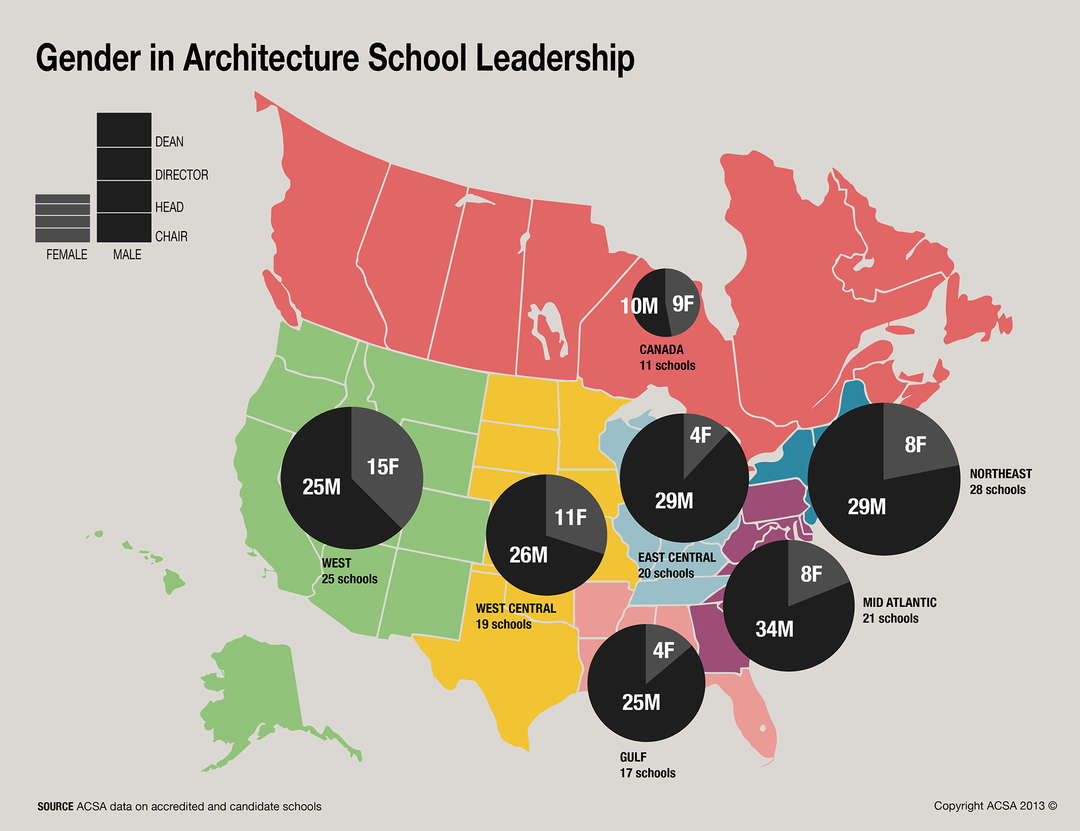 http://architizer.com/blog/these-new-statistics-reveal-all-about-women-in-architecture/